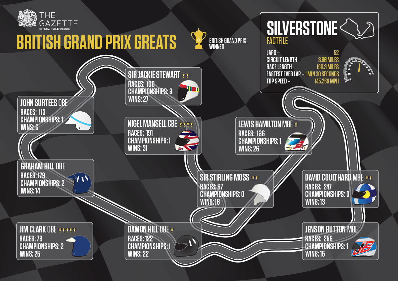 British Grand Prix Greats
